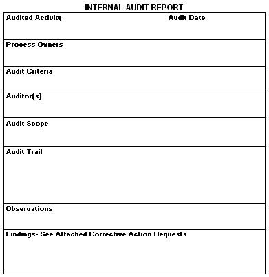 Internal Audit Report Form  Audit Findings Template