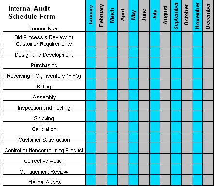 blank audit schedule
