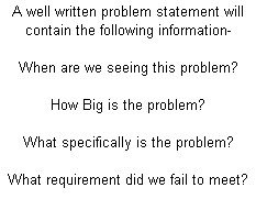 problem statement rules
